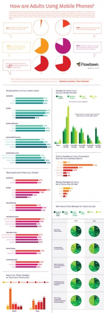 Adult-Mobile-Phone-Statistics-341x1024.jpg